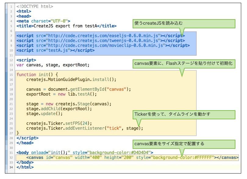 testA.html